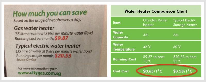 Gas-Heater-vs-Storage-Heater-Analysis-Singapore