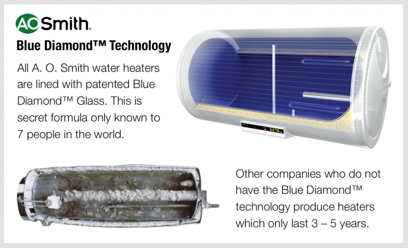 Blue-Diamond-Technology-e1444645017899.j