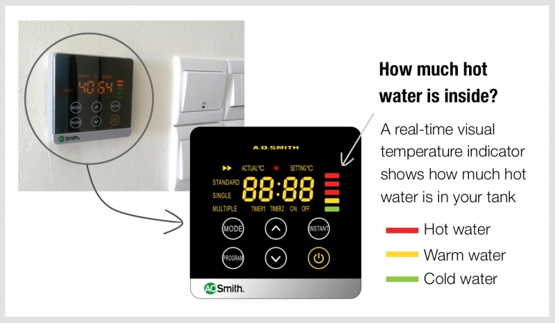 temperature-indication-digital-heaters-e