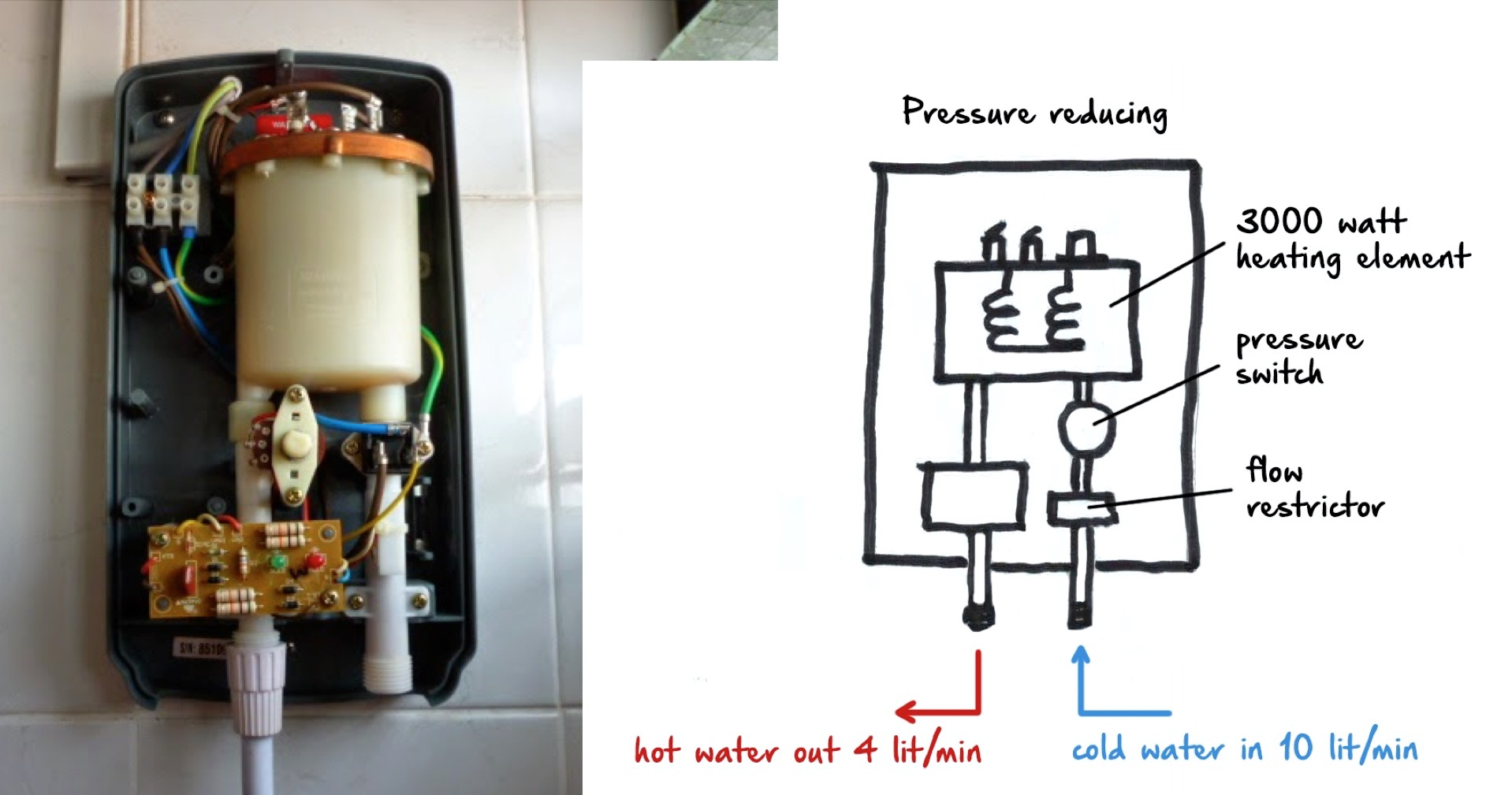 Pressure-Reducing Water Heating System in Singapore