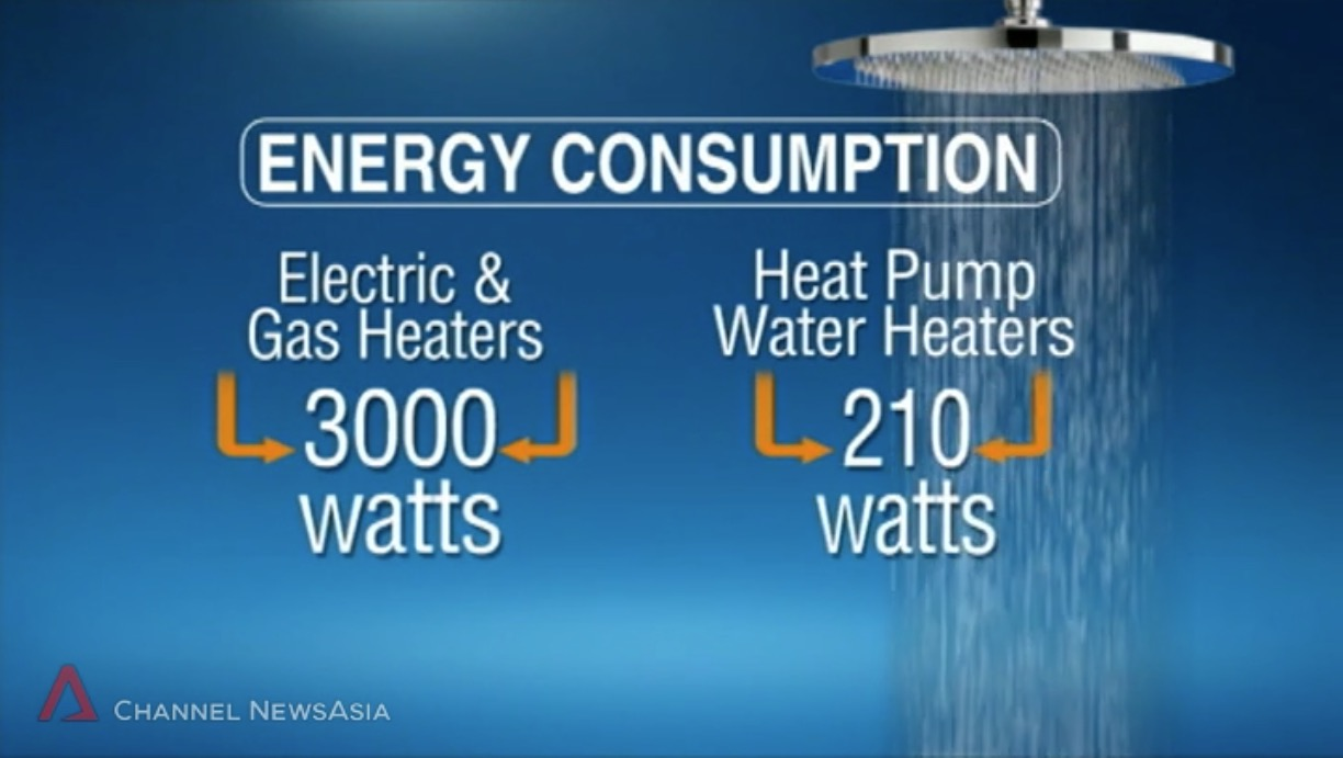 Singapore Electric Water Heater vs Heat Pump Water Heater Energy Consumption