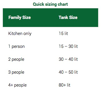Quick-sizing-guide-water-heater.jpg