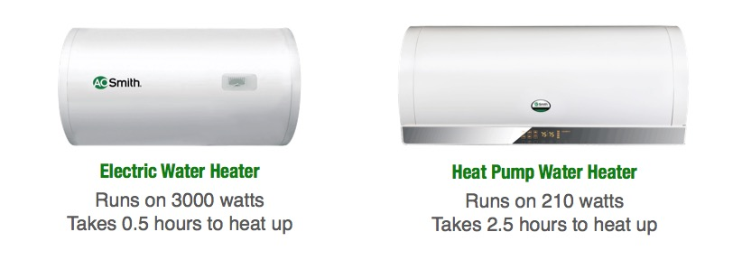 electric-water-heater-vs-heat-pumps.jpg