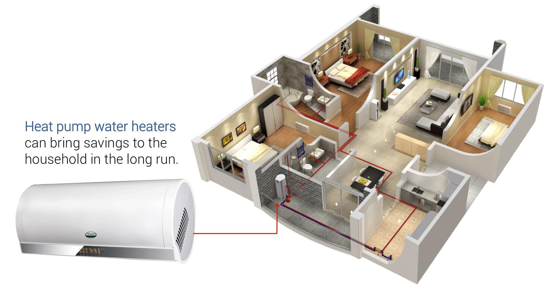 Pump Up To Save Energy AOS Bath Singapore