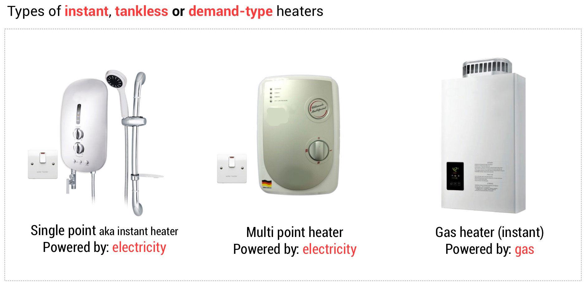 How to choose a storage water heater Electric storage water heaters 76