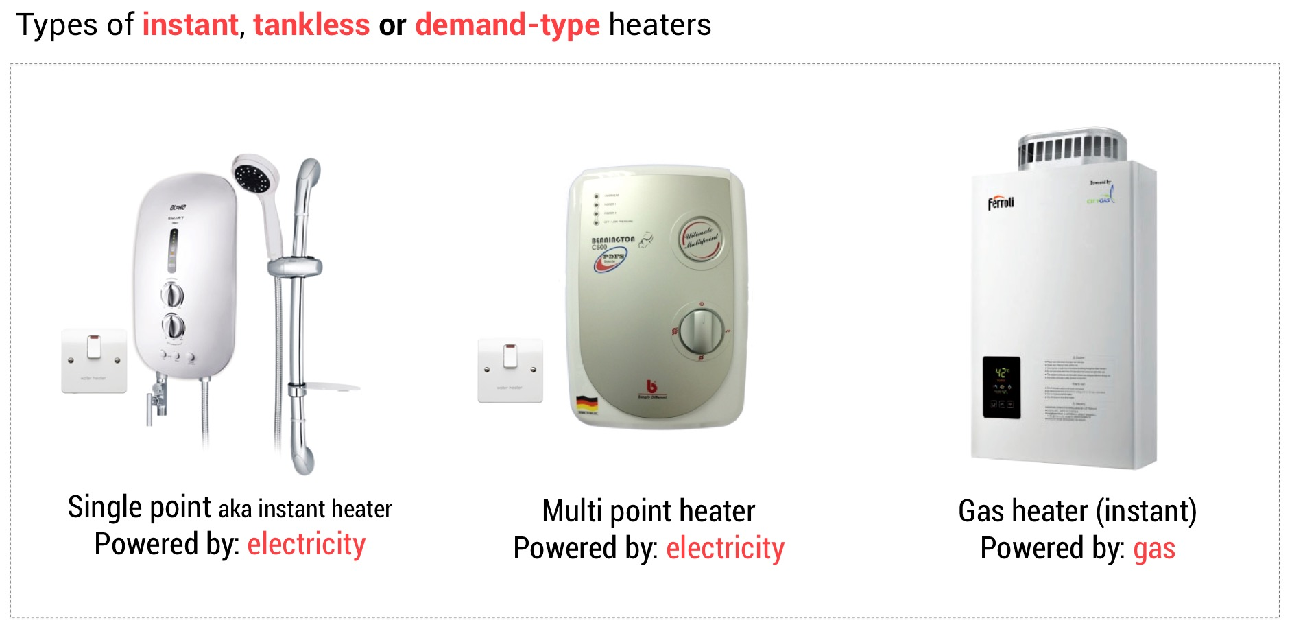 Instant, Tankless, or Demand-type Heaters in Singapore | AOS Bath