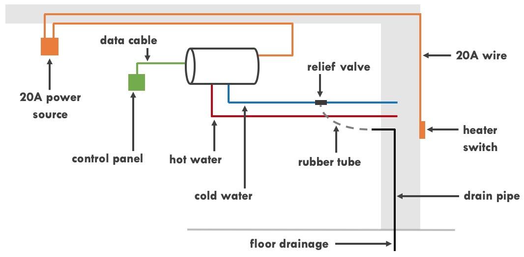 Wiring Diagram Digital Heater Aos Bath Singapore
